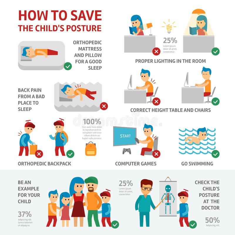 Beståndsdelar för ställing för barn s infographic om vård- ungar Doktorn behandlar en pojke har scoliosis Sömn på ortopediskt stock illustrationer