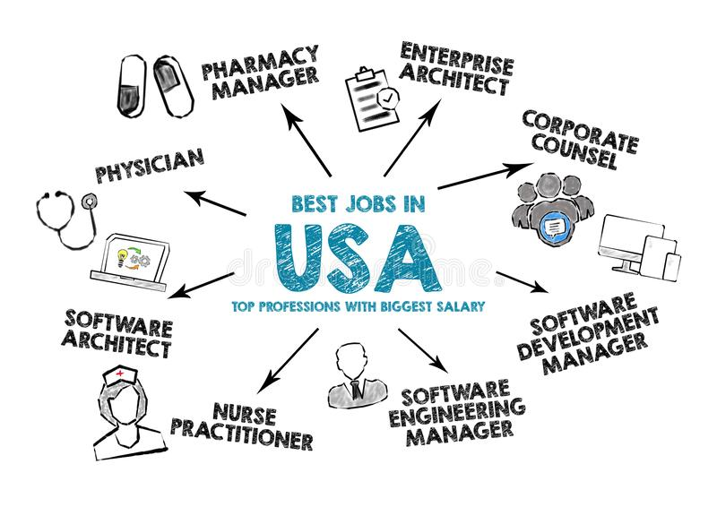 Best Jobs in USA concept royalty free illustration