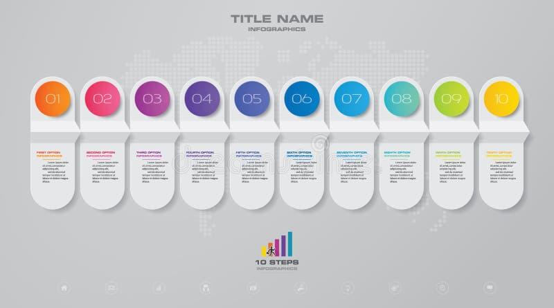 best?ndsdel f?r Timeline f?r 10 moment infographic 10 infographic moment vektor illustrationer
