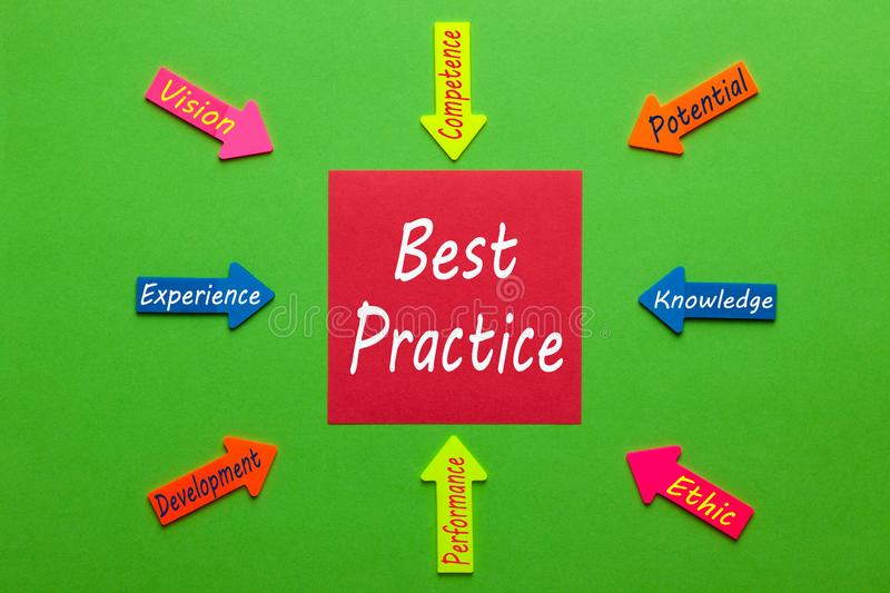 Best Practice Concept royalty free stock photo