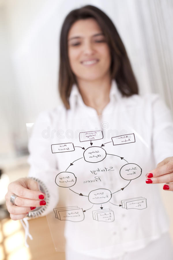 The best strategy process. Happy businesswoman at her office showing a strategy process schema (selective focus with shallow DOF stock photography