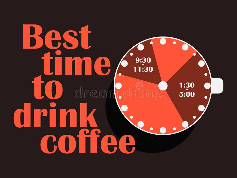 Best time to drink coffee. Cup of coffee with a clock, top view. Flat design concept. Vector royalty free illustration