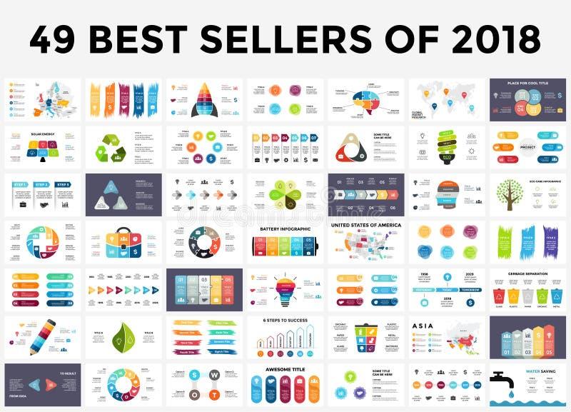 Beste infographic malplaatjes van 2018 Geplaatste presentatiedia's Cirkeldiagrammen, chronologie, gloeilamp, het hoofd van raadse royalty-vrije illustratie