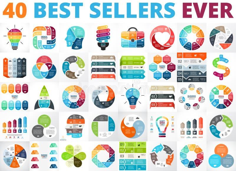 Bester Vektorkreis infographics Satz Geschäftsdiagramme, Pfeildiagramme, Startlogodarstellungen und Ideendiagramme daten lizenzfreie abbildung