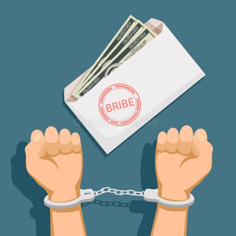 Bestickning och korruption royaltyfri illustrationer