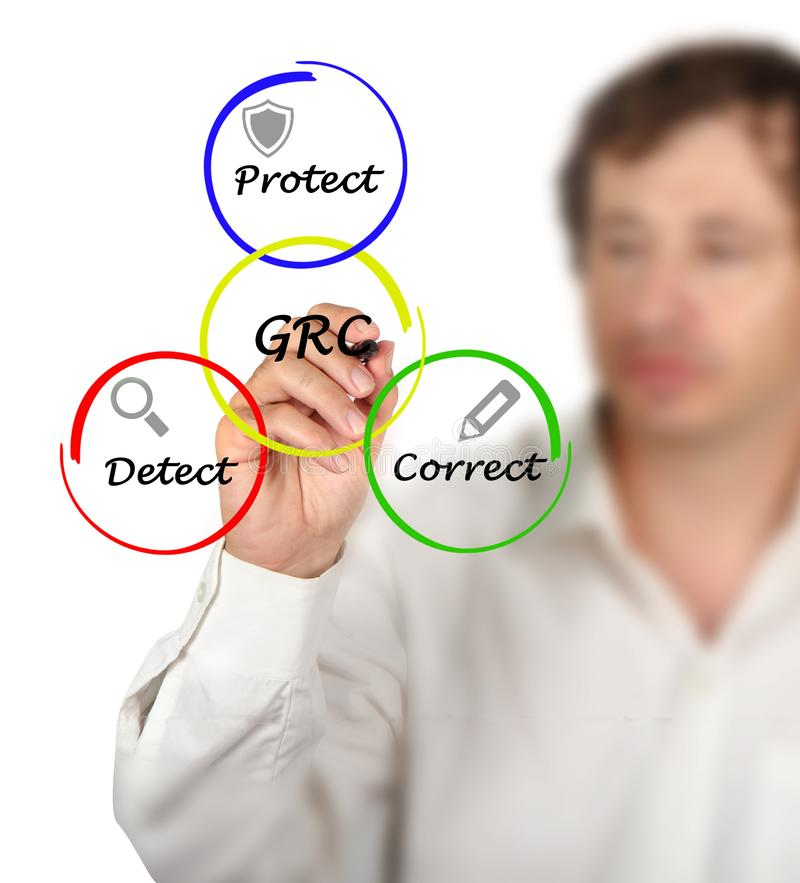 Bestuur, risicobeheer, en naleving stock afbeelding