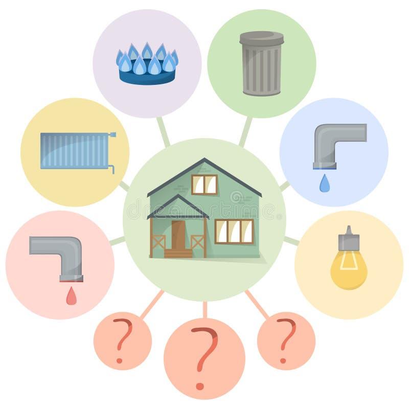 Betala hjälpmedelräkningar, dolde laddningar, oklar och unobvious förbrukning, plant diagram med huset och lätthetstyper vektor illustrationer