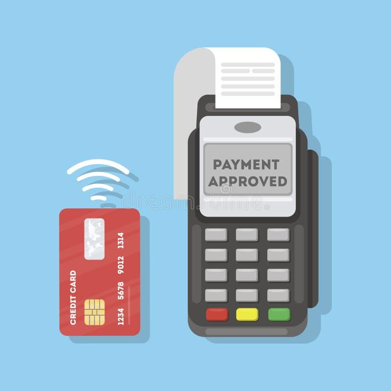 Betalning med kortet stock illustrationer
