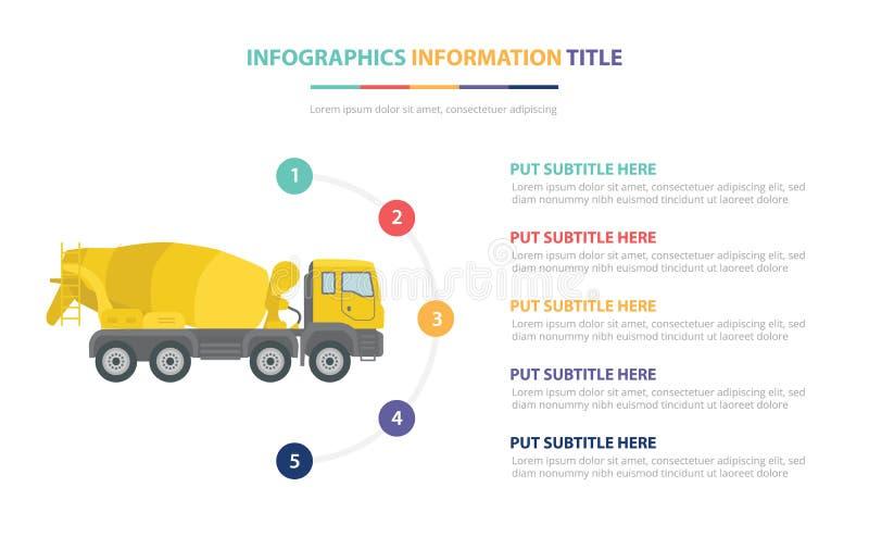 Betonowego melanżeru szablonu infographic pojęcie z pięć punktami spisuje i różnorodny kolor z czystym nowożytnym białym tłem - w royalty ilustracja