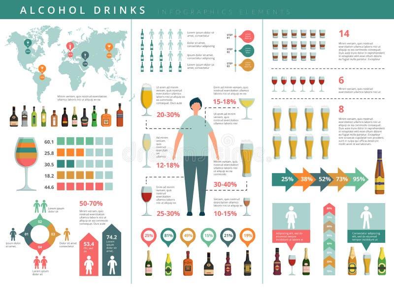 Bevanda infographic E illustrazione di stock