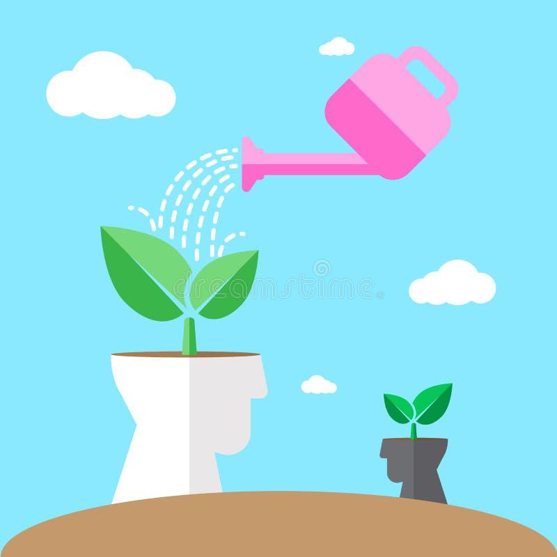 Bevattna miljö- mening stock illustrationer