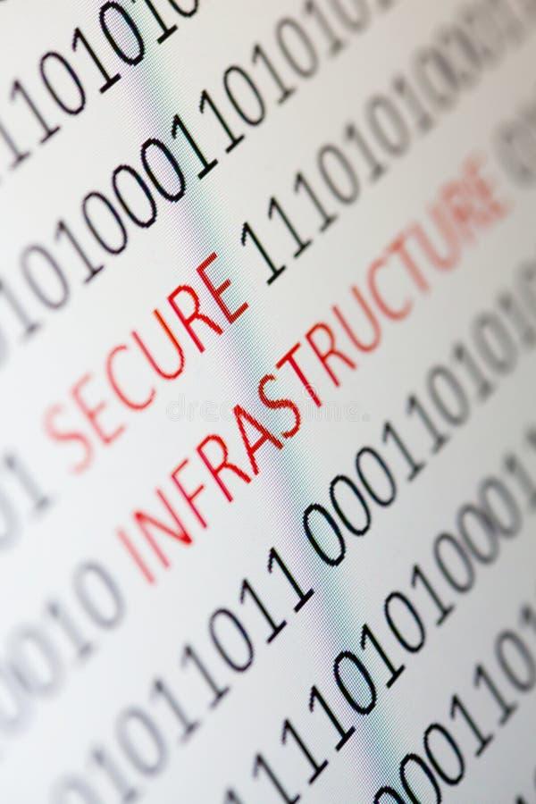 Beveilig infrastructuur stock fotografie