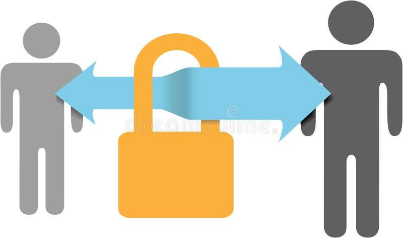 Beveilig van de communicatie slot gegevens het veilige veiligheid royalty-vrije illustratie