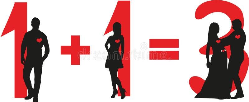 Bevordering 1+1 = 3! Liefdeformule royalty-vrije stock afbeeldingen