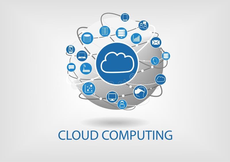 Bewölken Sie Datenverarbeitungsillustration mit verbundenen Geräten wie Notizbüchern, Tabletten, intelligente Telefone stock abbildung