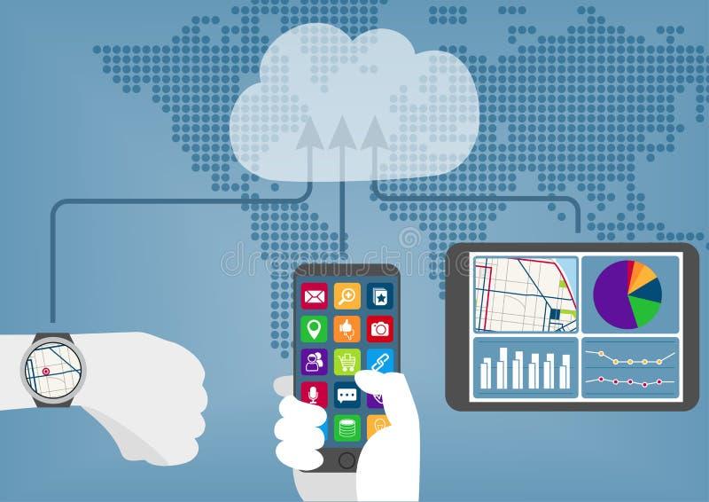 Bewölken Sie Datenverarbeitungskonzept mit den verbundenen tragbaren Geräten, die Daten zur Wolke synchronisieren lizenzfreie abbildung