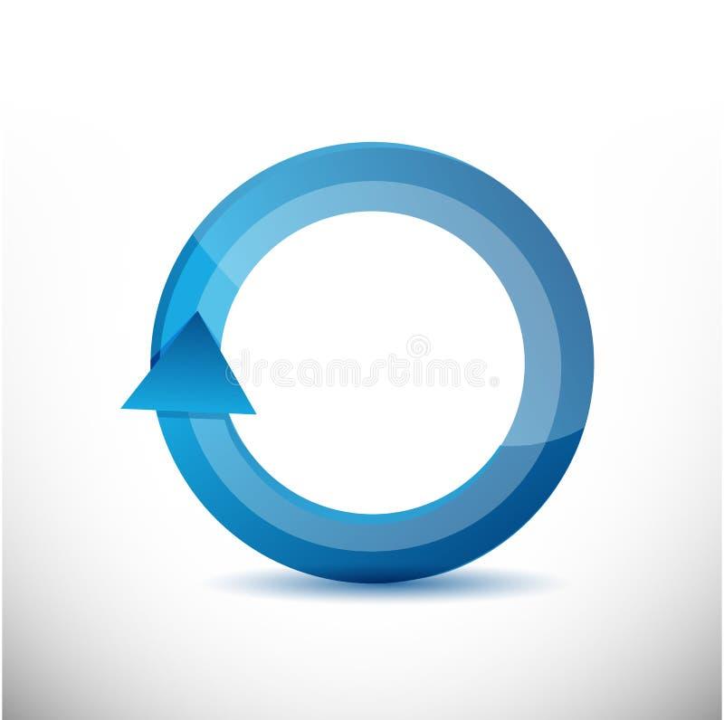 In beweging 360 graden van de conceptencyclus de illustratie royalty-vrije illustratie