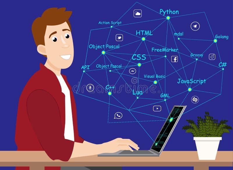 Bewegliche Anwendungsentwicklerarbeitsvektorikone Beruf der Appentwickler-Konzeptillustration Mann, der an arbeitet lizenzfreie abbildung
