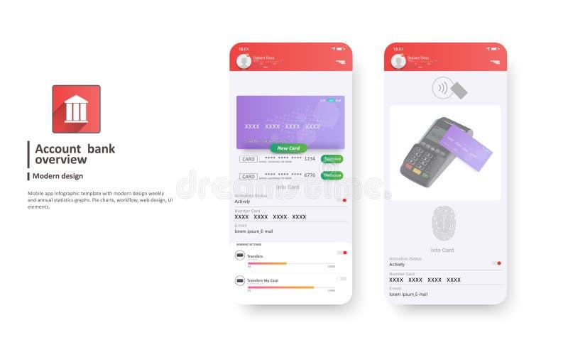 Bewegliche ein Bankkonto habende Schnittstellenvektorschablone Online-Zahlung Digital-Währung Tastatur und Maus gestalten Zurücks stock abbildung