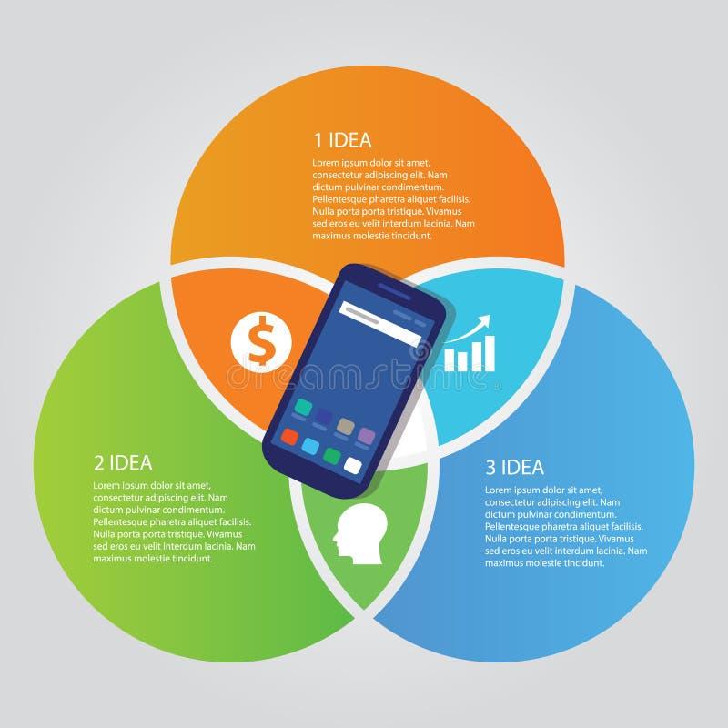 Bewegliche SmarttelefonKommunikationstechnologie-Schabloneninformationgraphik-Farbheller Überschneidungskreis drei Bereich vektor abbildung