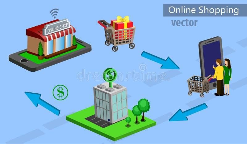 Beweglicher Einkaufse-commerce vektor abbildung