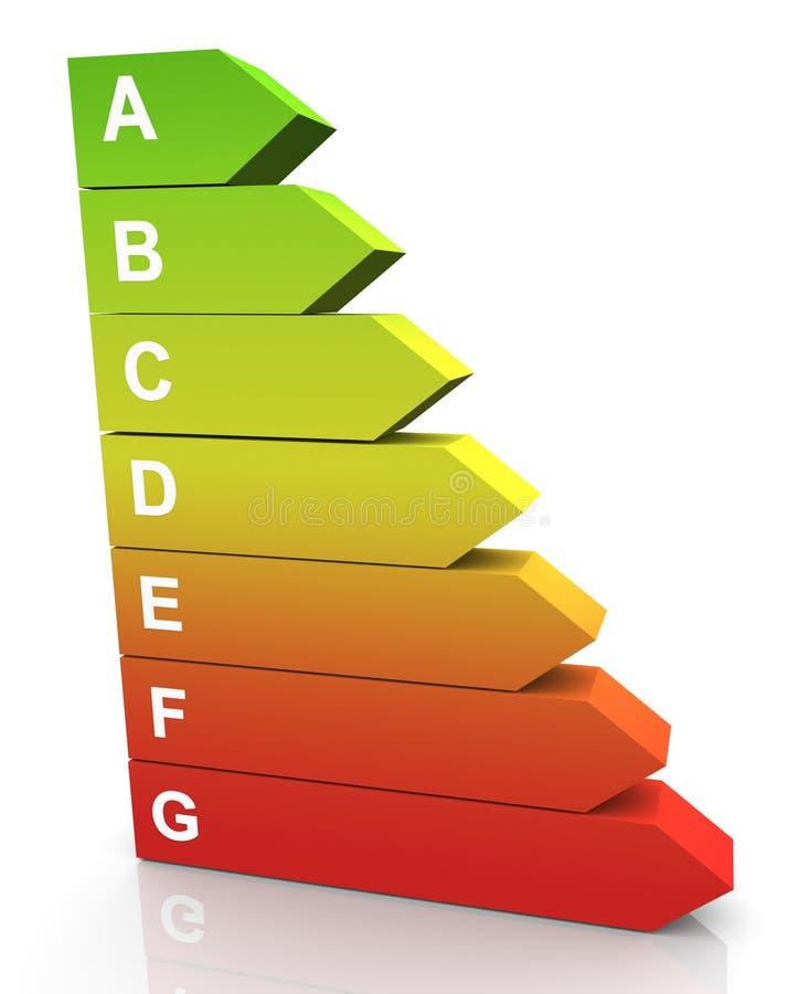 Bewertung der Energieeffizienz 3d vektor abbildung