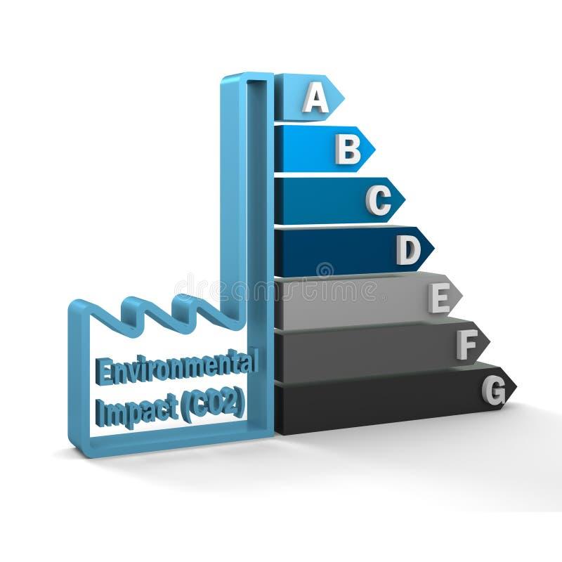 Bewertungs-Diagramm der Umweltbelastung-(CO2) vektor abbildung