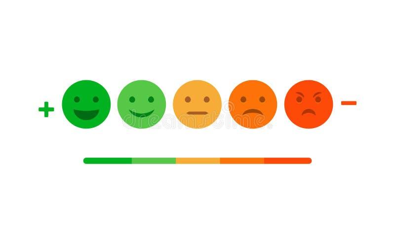 Bewertungsfeedback Skala lokalisiertes Emoticonkonzept Gefühlbewertungsfeedbackmeinungspositiv oder -negativ lizenzfreie abbildung