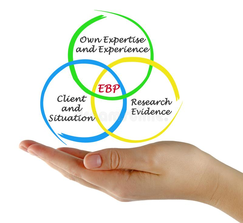 Bewijsmateriaal gebaseerde praktijk EBP royalty-vrije stock foto's