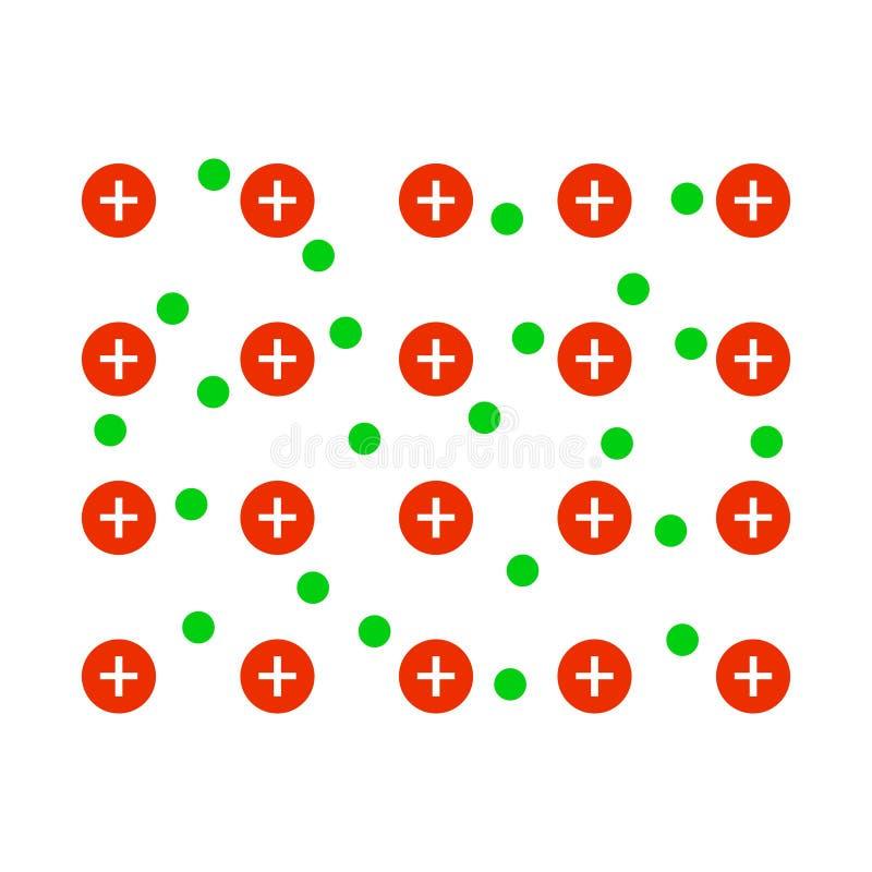 Bezpłatnego elektronu conduction royalty ilustracja