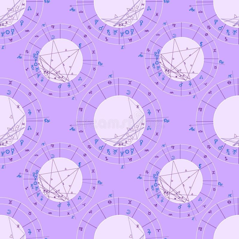Bezszwowa deseniowa purpurowa natal astrologiczna mapa, zodiaka znak royalty ilustracja