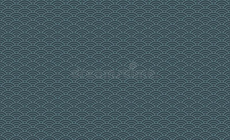 Bezszwowy japoński falowy wzór Wielostrzałowa ocean wody krzywy chińczyka tekstura Błękitna i biała kolor kreskowej sztuki wektor royalty ilustracja