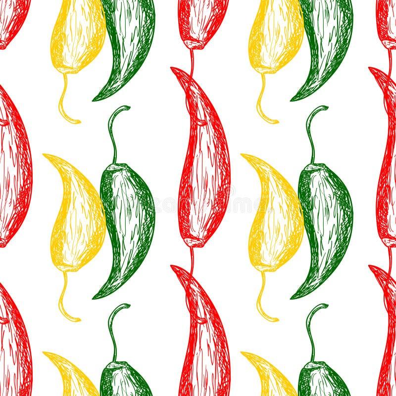 Bezszwowy wzór z gorący chili pieprzem ilustracja wektor