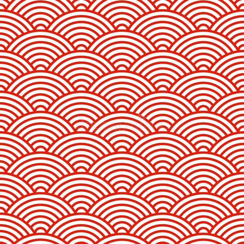 Bezszwowy wzór z Japońskiego stylu bielem i czerwienią okrąża ozdobnego dla Twój projekta royalty ilustracja
