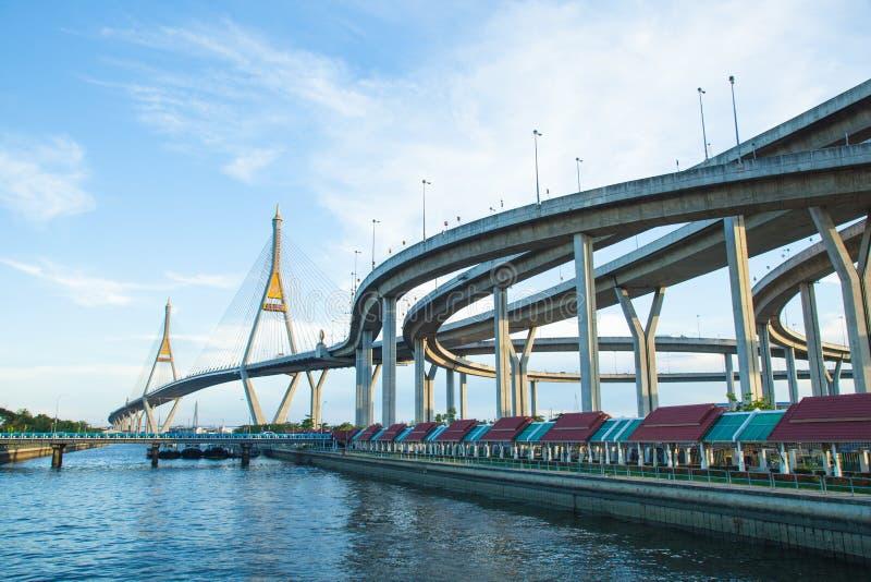 Bhumibol桥梁。 免版税库存照片