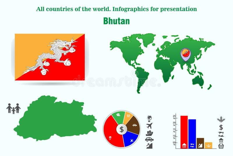 bhután Todos los países del mundo Infographics para la presentación ilustración del vector