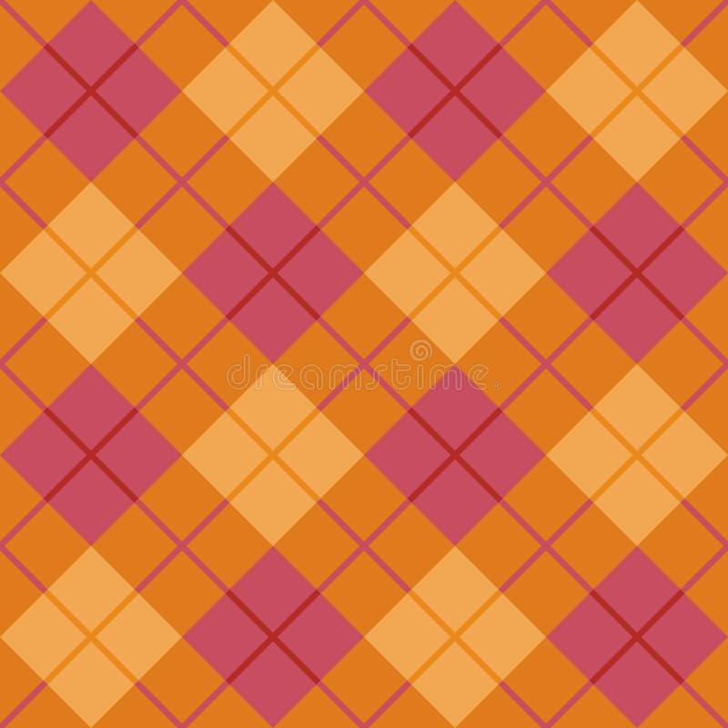 Bias pläd i Orange och Pink
