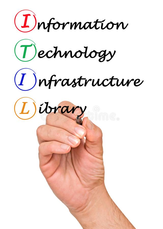 Biblioteca de la infraestructura de la tecnología de la información imagenes de archivo