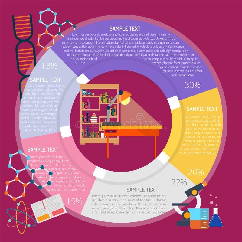 Bibliothèque Infographic illustration libre de droits
