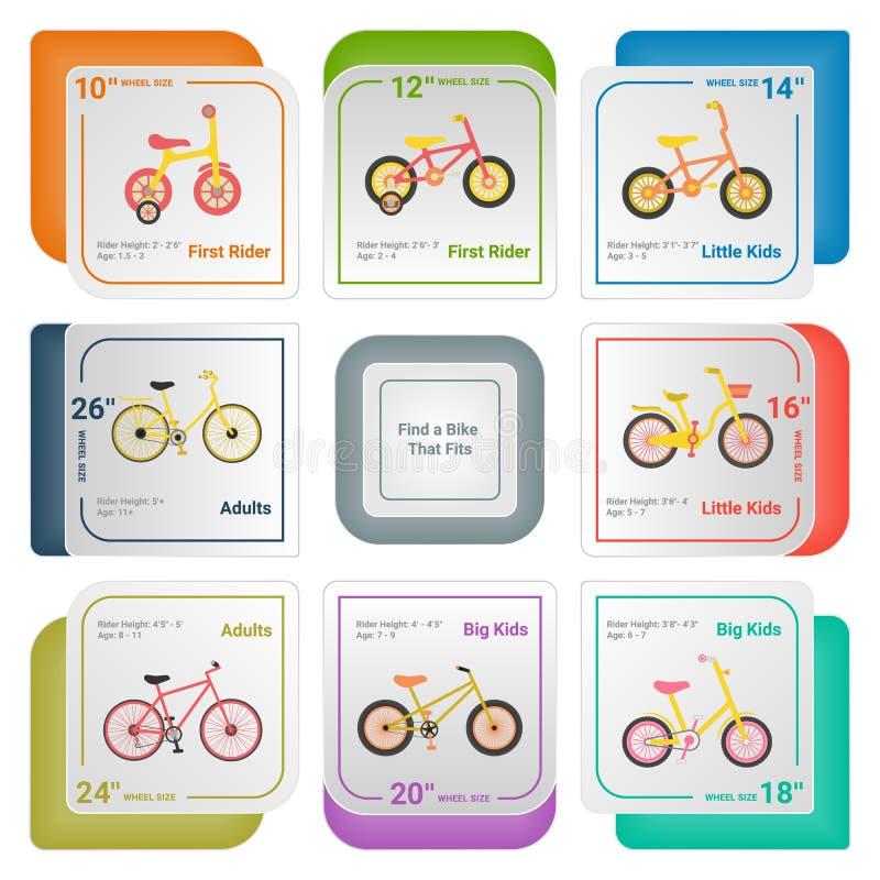 Bicicleta Infographics aislado en un fondo blanco Ilustración del vector ilustración del vector