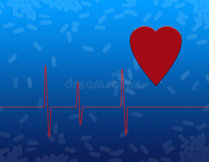 Bicie serca kardiogram ilustracji