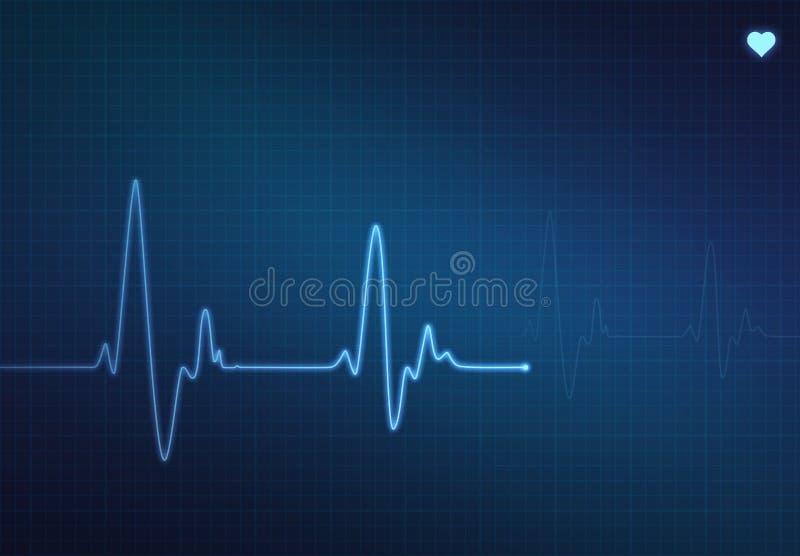 Bicie serca Monitor zdjęcie stock
