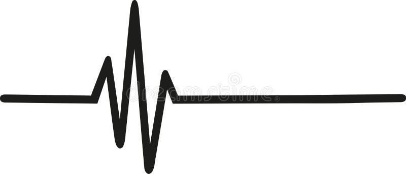 Bicie serca pulsu muzyka ilustracja wektor