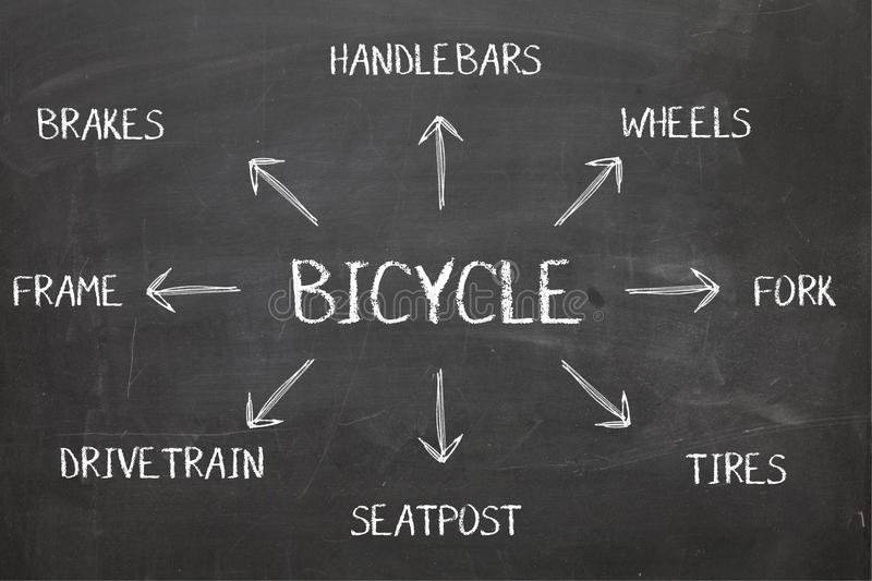Bicycle Diagram on Blackboard royalty free stock image