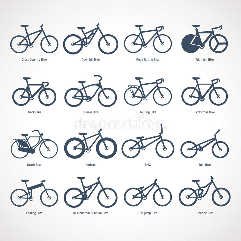 Bicycle Types. Bicycle Type Icons, vector illustration royalty free illustration