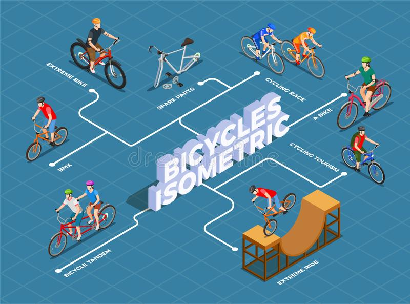 Bicycles Isometric Flowchart. With spare parts cycling race bmx and extreme ride on blue background vector illustration royalty free illustration