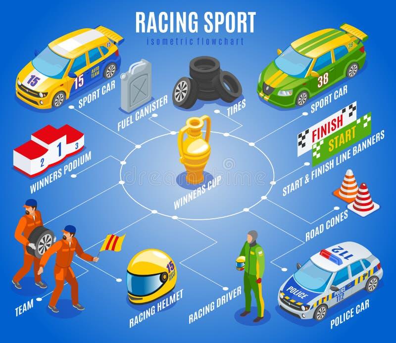 Bieżnych sportów Isometric Flowchart ilustracja wektor