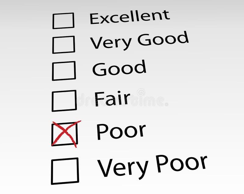biedny ratingowy satistaction ilustracja wektor