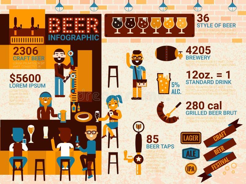 Bier infographic stock abbildung