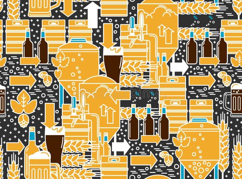 Bier Lineares nahtloses Muster auf einem dunklen Hintergrund Gestaltungselement für Flieger, Broschüre, Website der Brauerei, Kne lizenzfreie abbildung